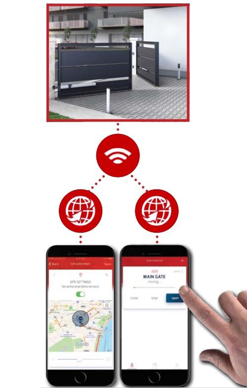 BFT B-EBA WiFi app
