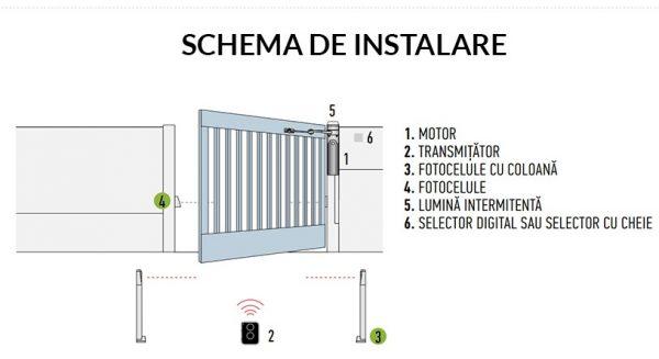 Schema instalare WALKY1024KCE