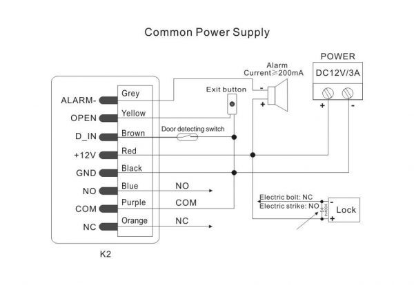 control-acces-standalone-1000-utilizatori-sebury-k2-241